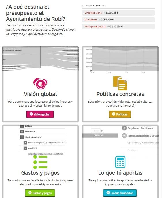 Transparencia Ayuntamiento Rubi, Pobreza,corrupción