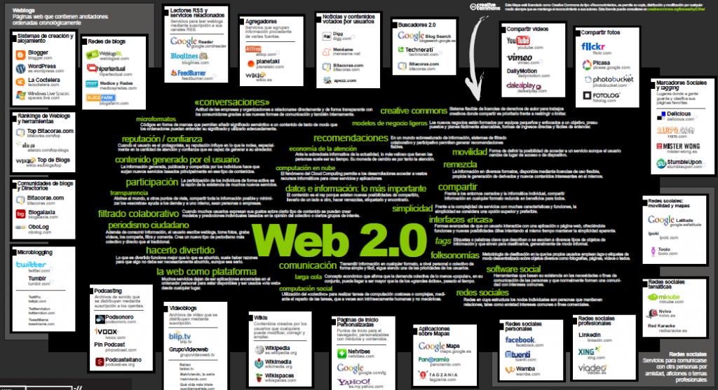 mapaweb202010