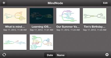 Panel de control de Mindnode Touch